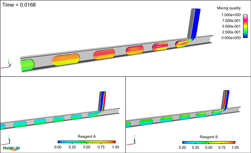 t-junction-simulation-multi-phase-flows